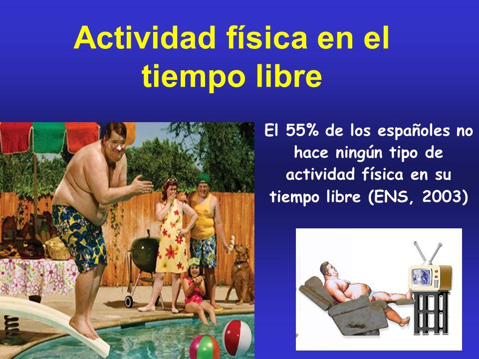 Actividad física en el tiempo libre El 55% de los españoles no hace ningún tipo de actividad física en su tiempo libre (ENS, 2003)
