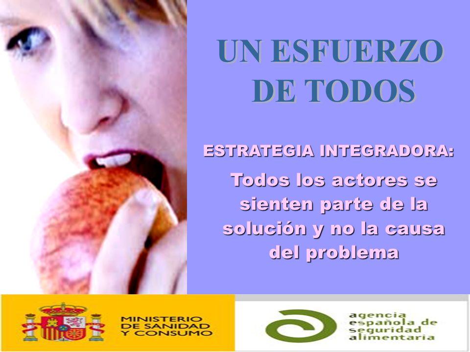 ESTRATEGIA INTEGRADORA: Todos los actores se sienten parte de la solución y no la causa del problema