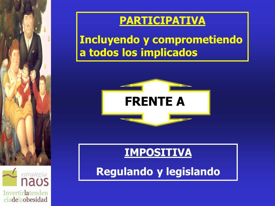 PARTICIPATIVA Incluyendo y comprometiendo a todos los implicados IMPOSITIVA Regulando y legislando FRENTE A