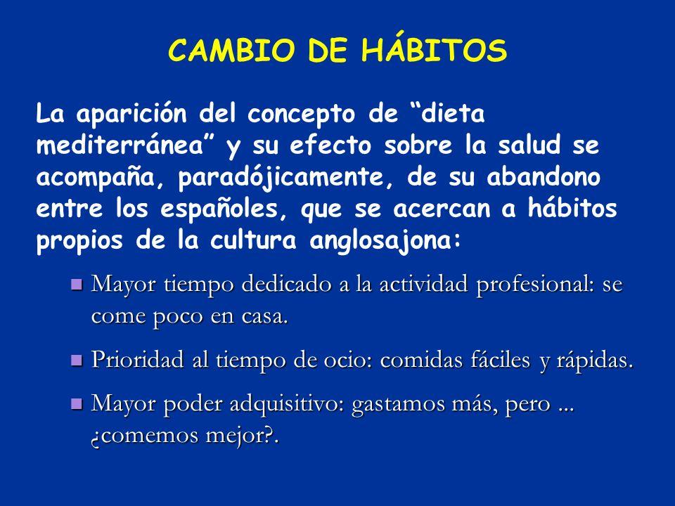 CAMBIO DE HÁBITOS La aparición del concepto de dieta mediterránea y su efecto sobre la salud se acompaña, paradójicamente, de su abandono entre los es