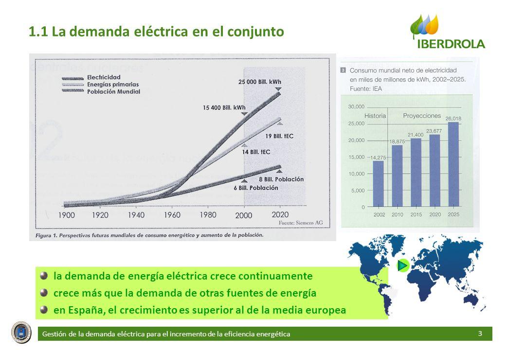 Gestión de la demanda eléctrica para el incremento de la eficiencia energética 3 1.1 La demanda eléctrica en el conjunto la demanda de energía eléctri