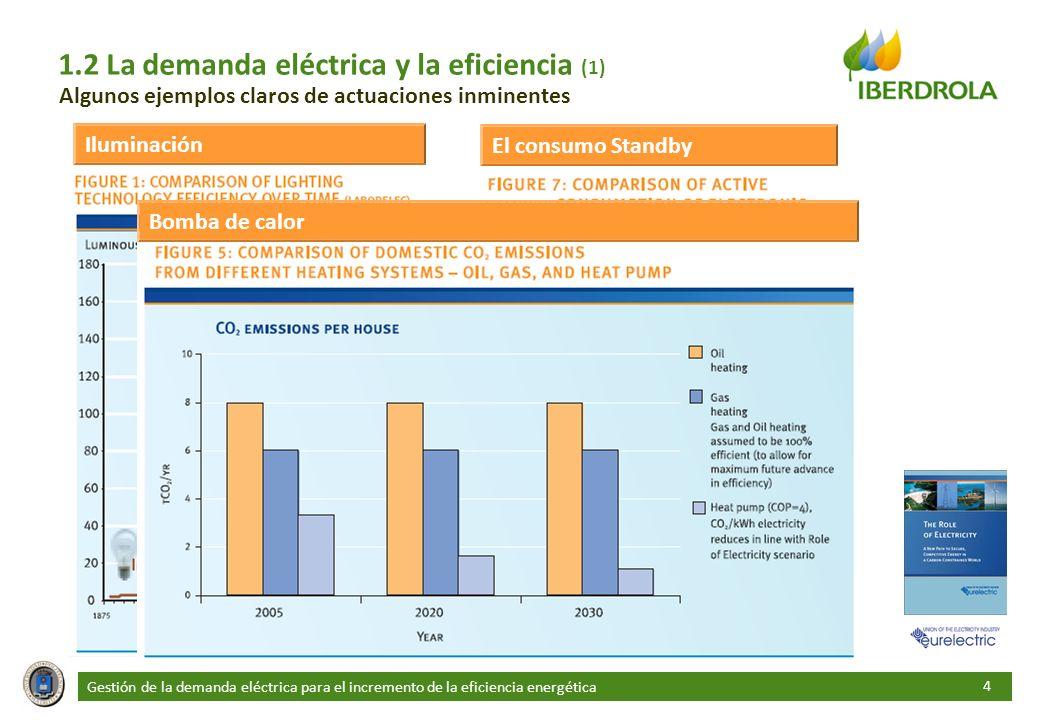 Gestión de la demanda eléctrica para el incremento de la eficiencia energética 4 Iluminación 1.2 La demanda eléctrica y la eficiencia (1) El consumo S