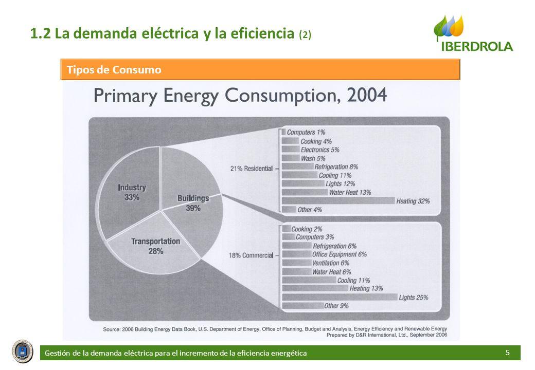 Gestión de la demanda eléctrica para el incremento de la eficiencia energética 5 Componentes (Sectores) demanda eléctrica EuropeaTipos de Consumo 1.2