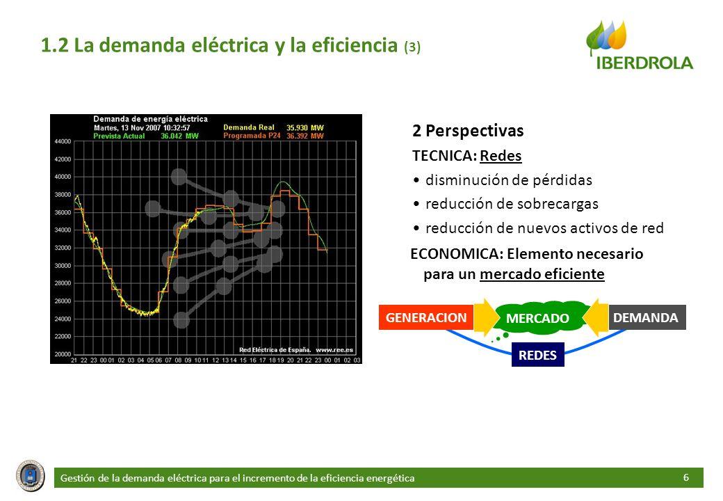 Gestión de la demanda eléctrica para el incremento de la eficiencia energética 6 1.2 La demanda eléctrica y la eficiencia (3) 2 Perspectivas TECNICA: