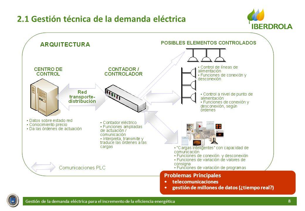 Gestión de la demanda eléctrica para el incremento de la eficiencia energética 8 2.1 Gestión técnica de la demanda eléctrica Problemas Principales tel