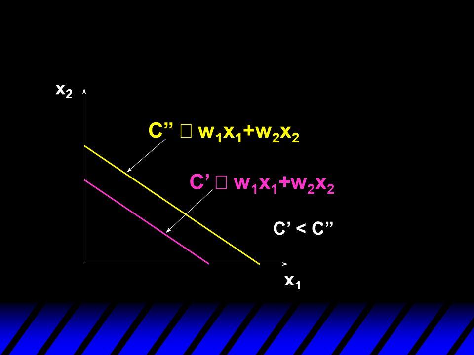 C w 1 x 1 +w 2 x 2 C < C x1x1 x2x2