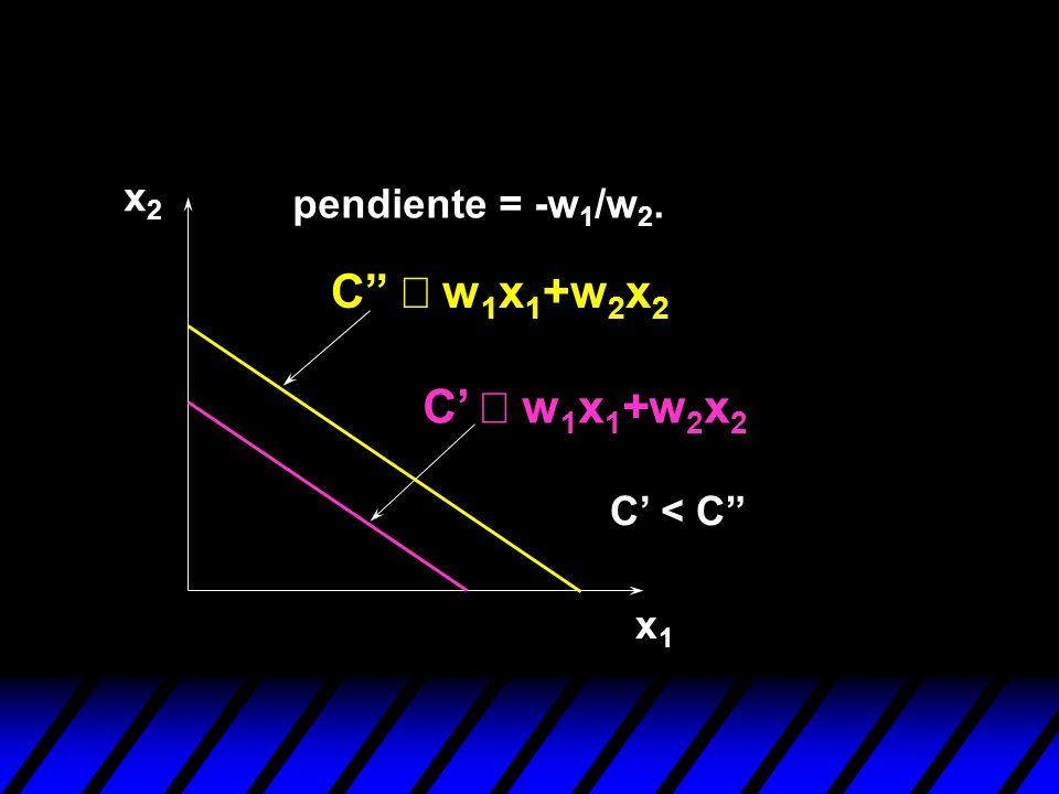C w 1 x 1 +w 2 x 2 C < C x1x1 x2x2 pendiente = -w 1 /w 2.