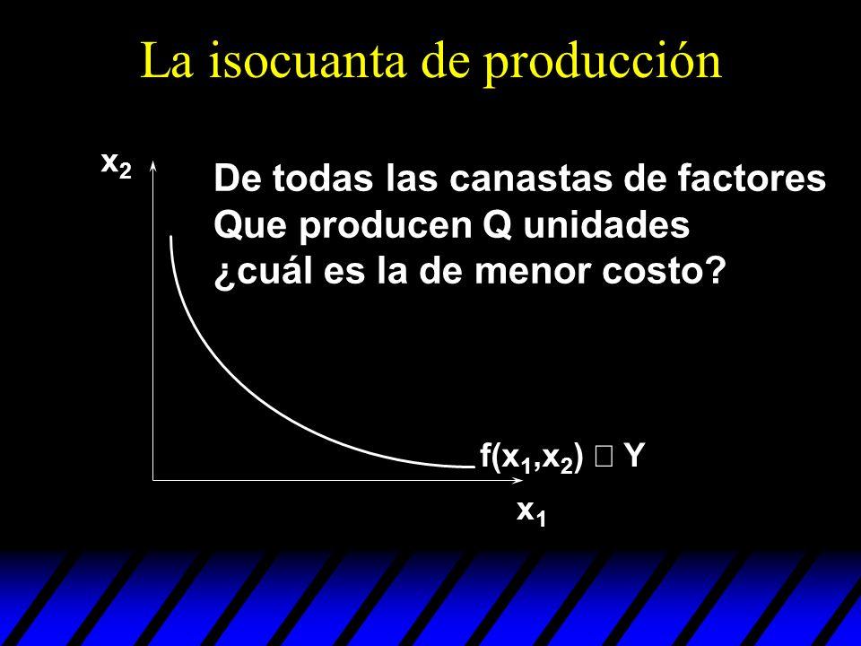 La isocuanta de producción x1x1 x2x2 De todas las canastas de factores Que producen Q unidades ¿cuál es la de menor costo? f(x 1,x 2 ) Y