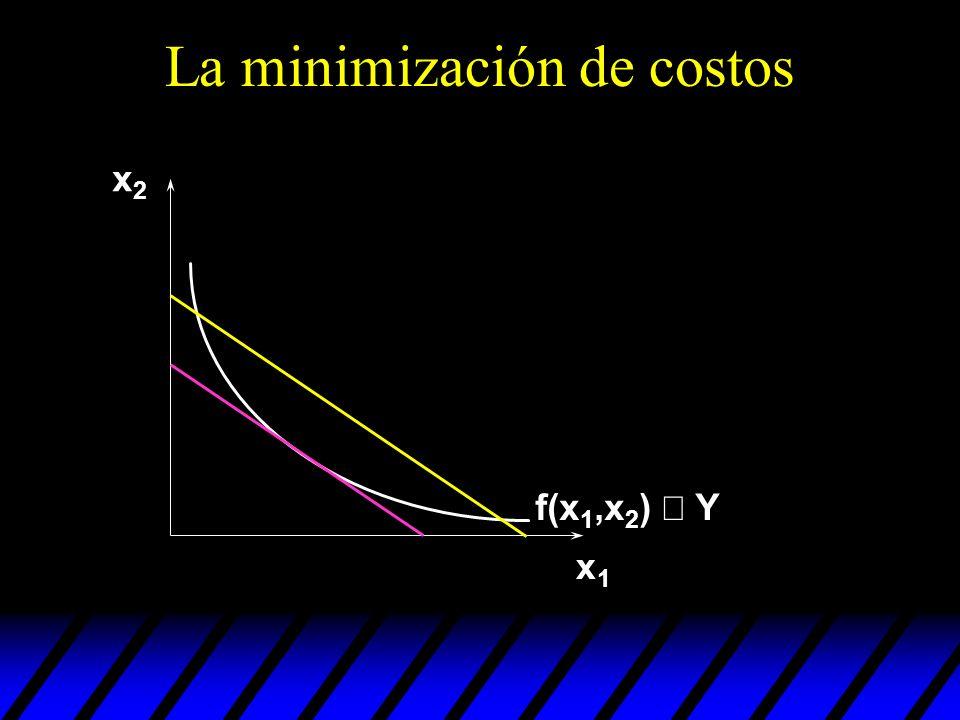 La minimización de costos x1x1 x2x2 f(x 1,x 2 ) Y