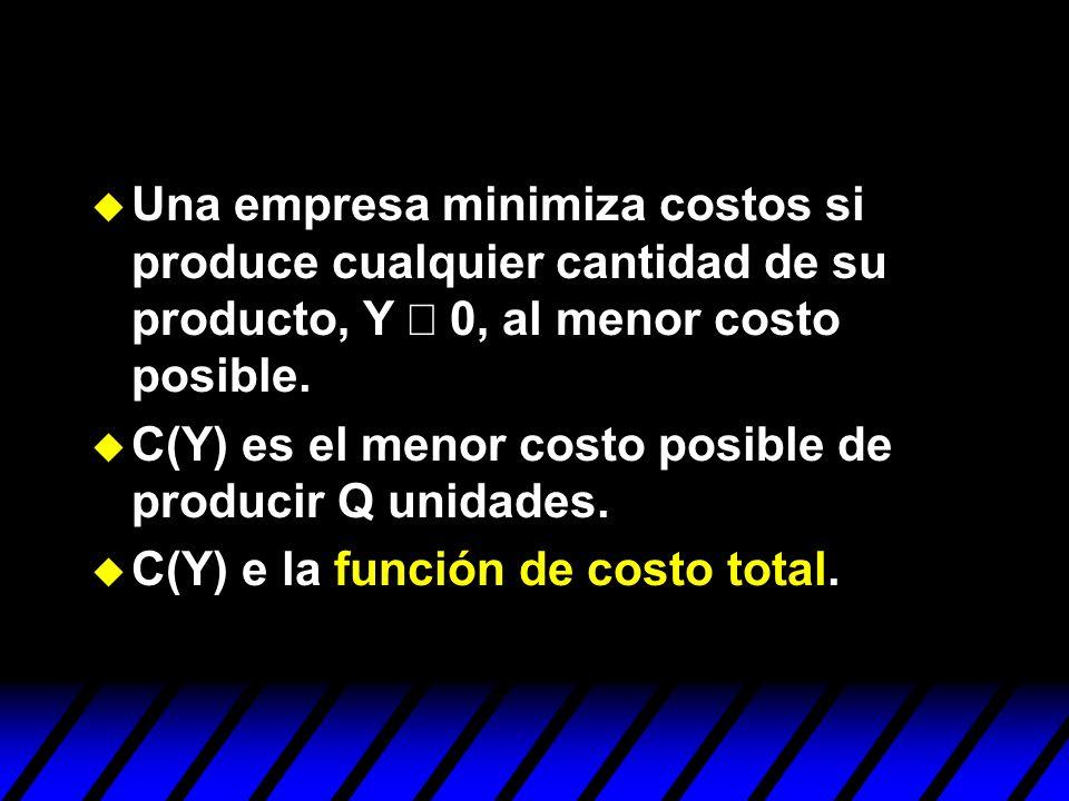 Una empresa minimiza costos si produce cualquier cantidad de su producto, Y 0, al menor costo posible. u C(Y) es el menor costo posible de producir Q