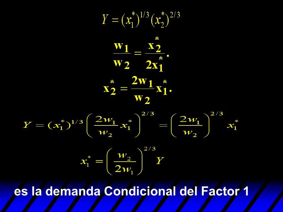 es la demanda Condicional del Factor 1