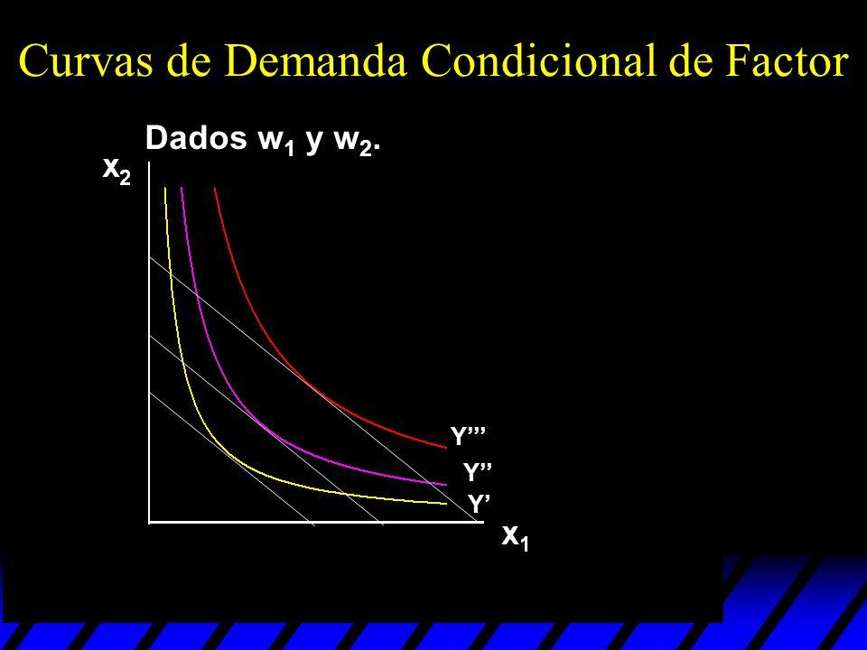 Dados w 1 y w 2. Curvas de Demanda Condicional de Factor Y Y Y