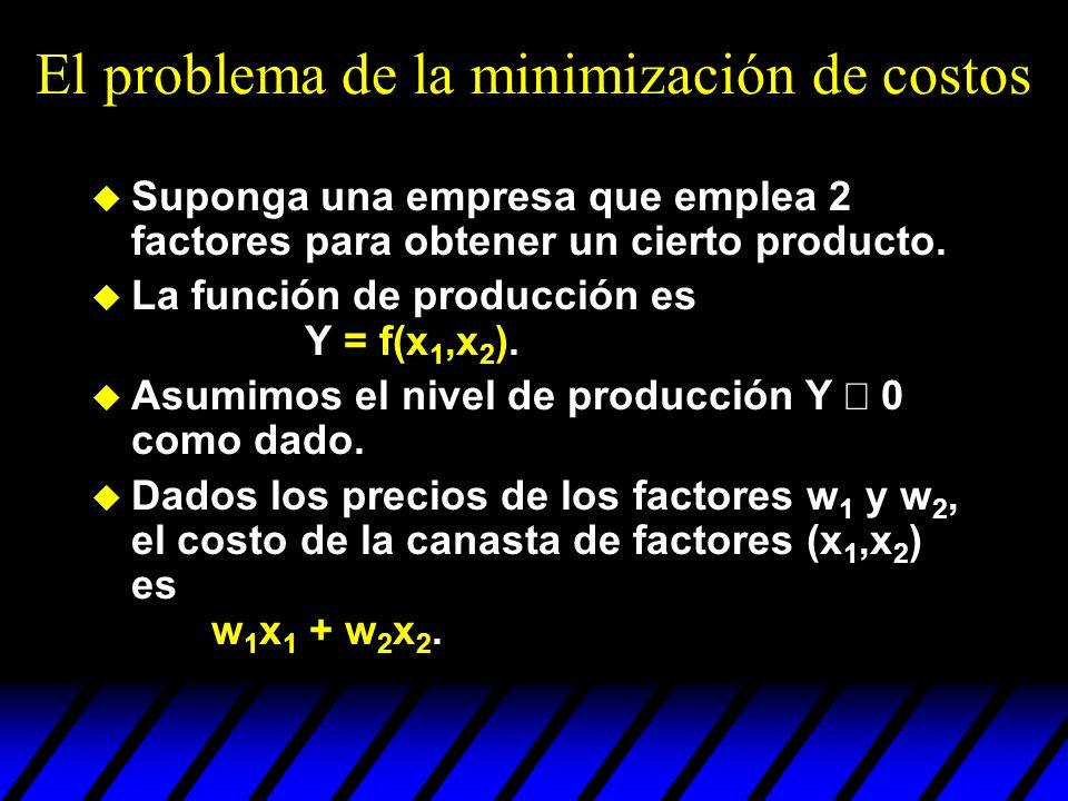 El problema de la minimización de costos u Suponga una empresa que emplea 2 factores para obtener un cierto producto. u La función de producción es Y