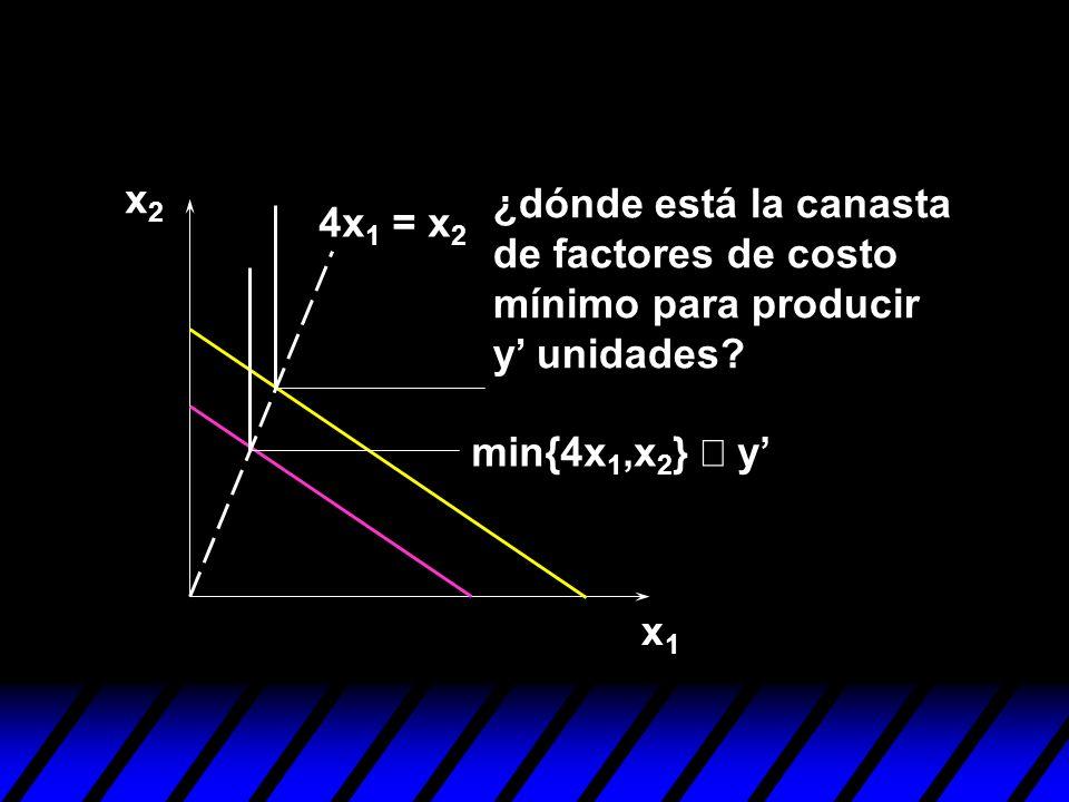 x1x1 x2x2 4x 1 = x 2 min{4x 1,x 2 } y ¿dónde está la canasta de factores de costo mínimo para producir y unidades?
