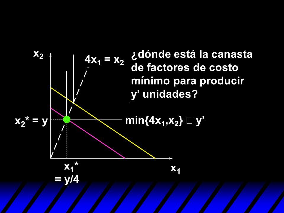 x1x1 x2x2 x 1 * = y/4 x 2 * = y 4x 1 = x 2 min{4x 1,x 2 } y ¿dónde está la canasta de factores de costo mínimo para producir y unidades?