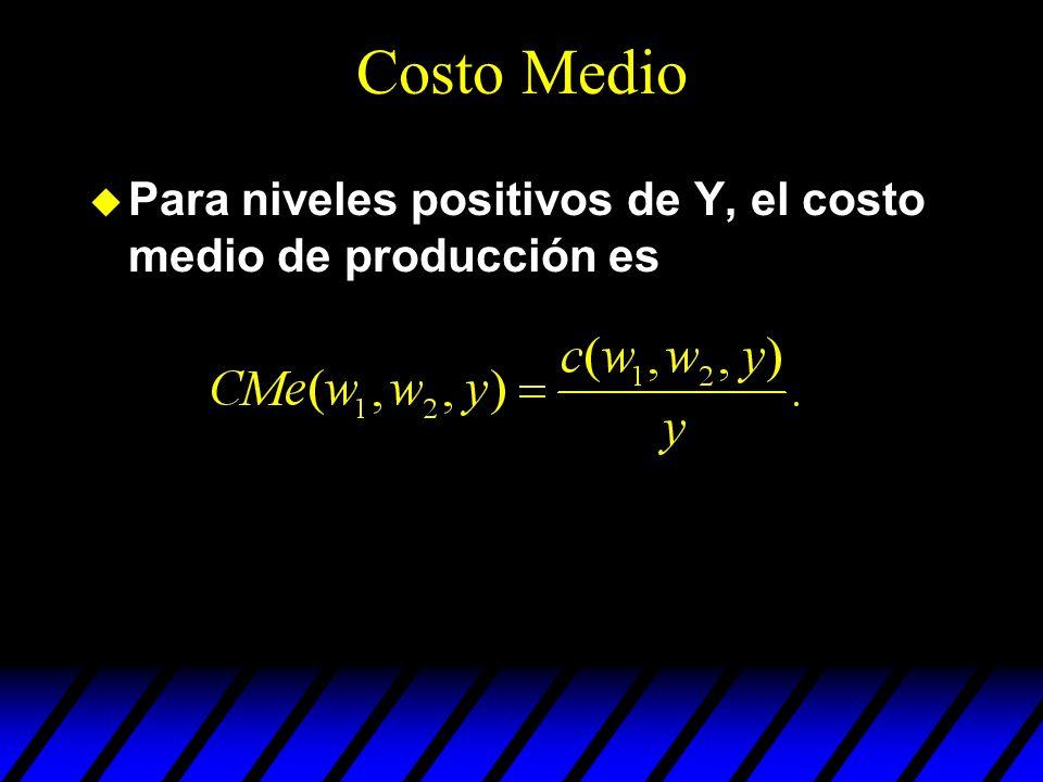 Costo Medio u Para niveles positivos de Y, el costo medio de producción es