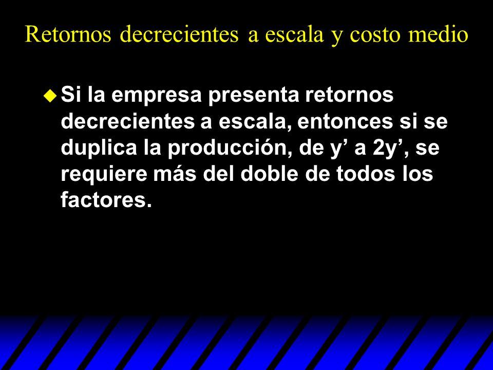 Retornos decrecientes a escala y costo medio u Si la empresa presenta retornos decrecientes a escala, entonces si se duplica la producción, de y a 2y,