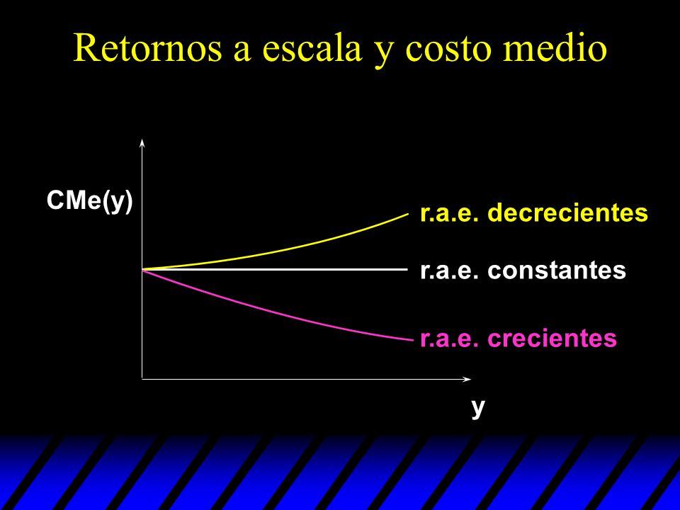 Retornos a escala y costo medio y r.a.e. constantes r.a.e. decrecientes r.a.e. crecientes CMe(y)