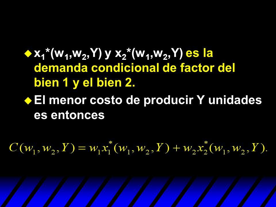 u x 1 *(w 1,w 2,Y) y x 2 *(w 1,w 2,Y) es la demanda condicional de factor del bien 1 y el bien 2. u El menor costo de producir Y unidades es entonces