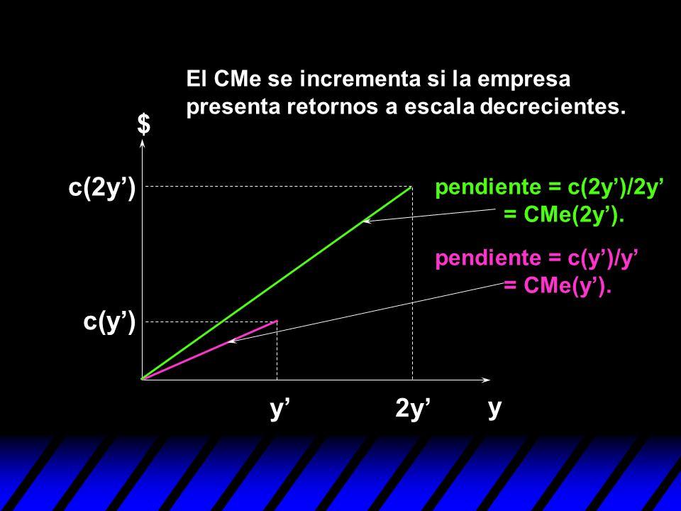 y $ y 2y c(y) c(2y) pendiente = c(2y)/2y = CMe(2y). pendiente = c(y)/y = CMe(y). El CMe se incrementa si la empresa presenta retornos a escala decreci