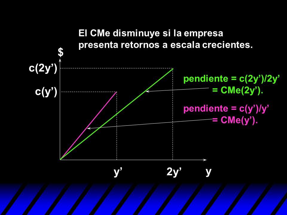 y $ y 2y c(y) c(2y) pendiente = c(2y)/2y = CMe(2y). pendiente = c(y)/y = CMe(y). El CMe disminuye si la empresa presenta retornos a escala crecientes.