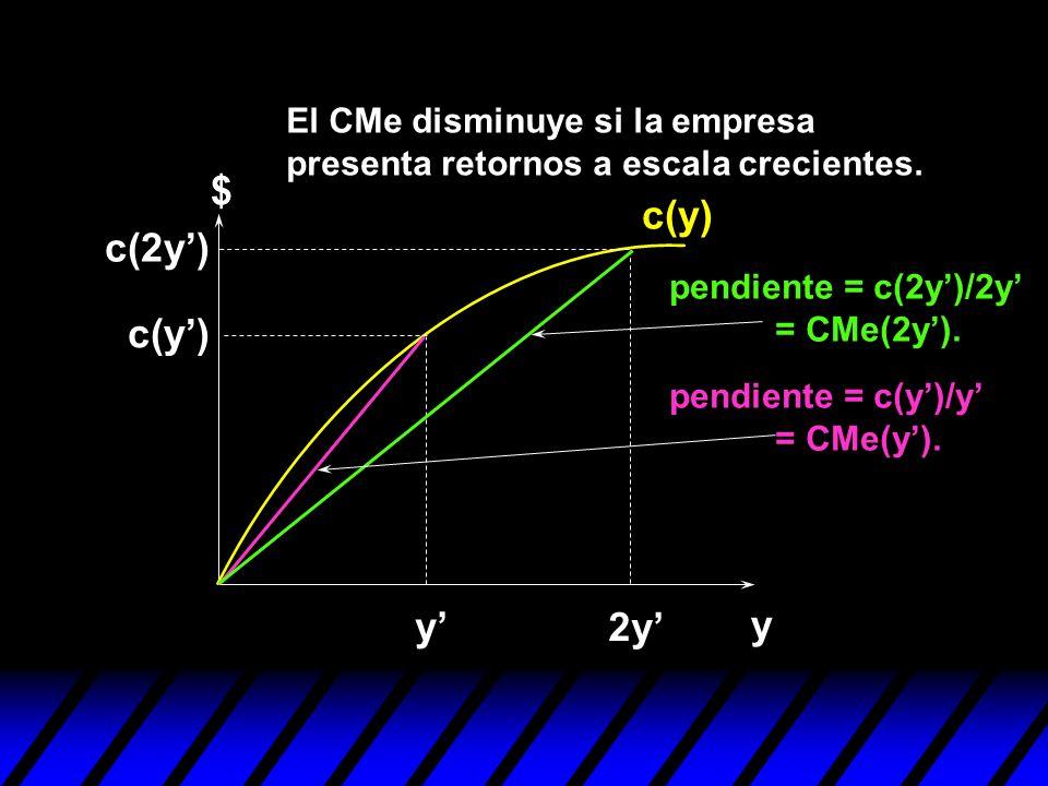 y $ c(y) y 2y c(y) c(2y) El CMe disminuye si la empresa presenta retornos a escala crecientes. pendiente = c(2y)/2y = CMe(2y). pendiente = c(y)/y = CM