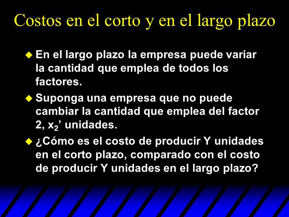 Costos en el corto y en el largo plazo u En el largo plazo la empresa puede variar la cantidad que emplea de todos los factores. u Suponga una empresa