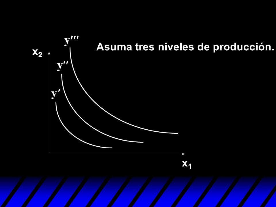 x1x1 x2x2 Asuma tres niveles de producción.