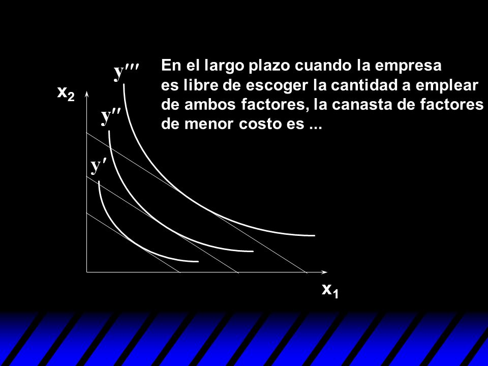 x1x1 x2x2 En el largo plazo cuando la empresa es libre de escoger la cantidad a emplear de ambos factores, la canasta de factores de menor costo es...