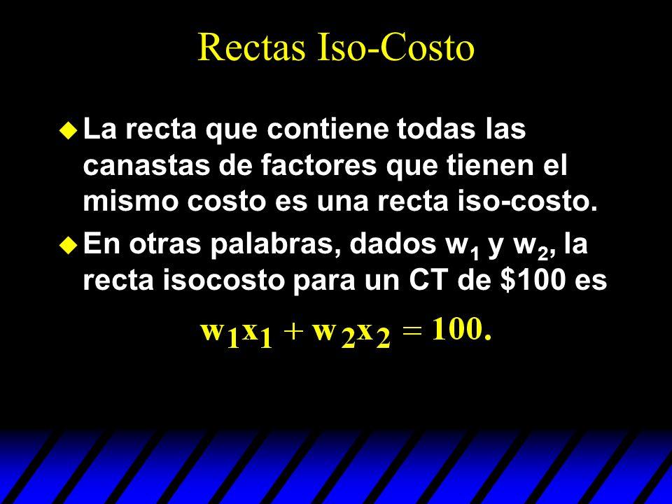 Rectas Iso-Costo u La recta que contiene todas las canastas de factores que tienen el mismo costo es una recta iso-costo. u En otras palabras, dados w