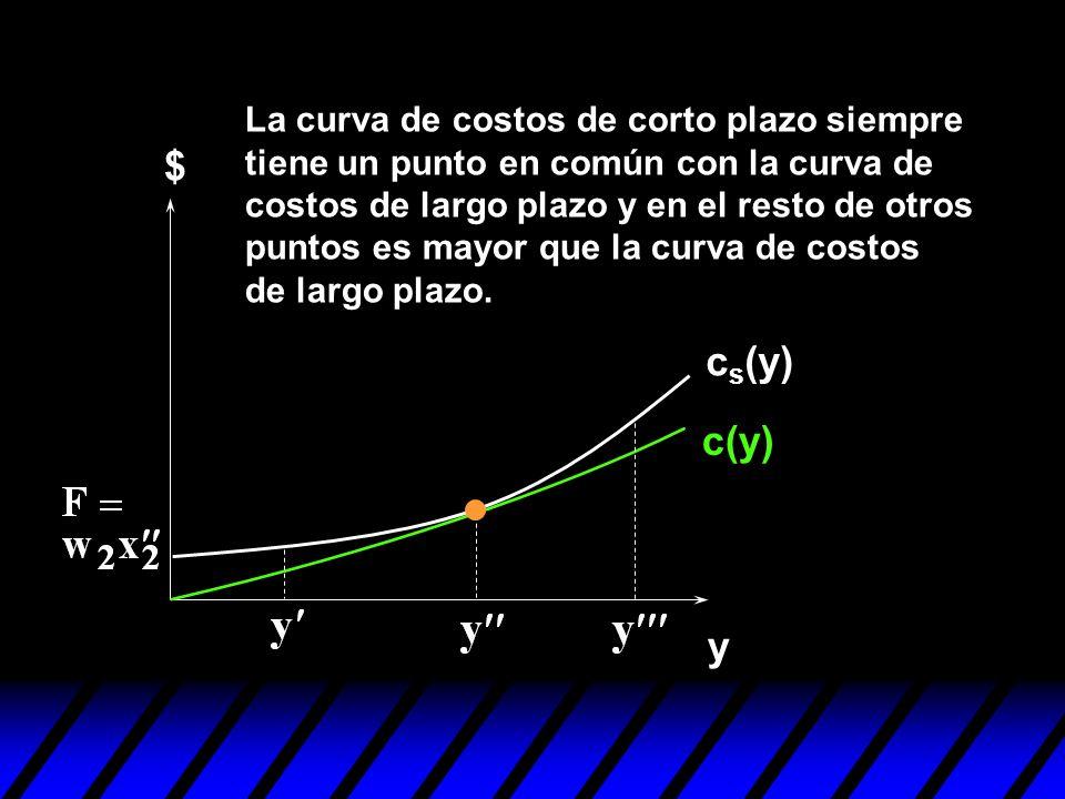y $ c(y) c s (y) La curva de costos de corto plazo siempre tiene un punto en común con la curva de costos de largo plazo y en el resto de otros puntos