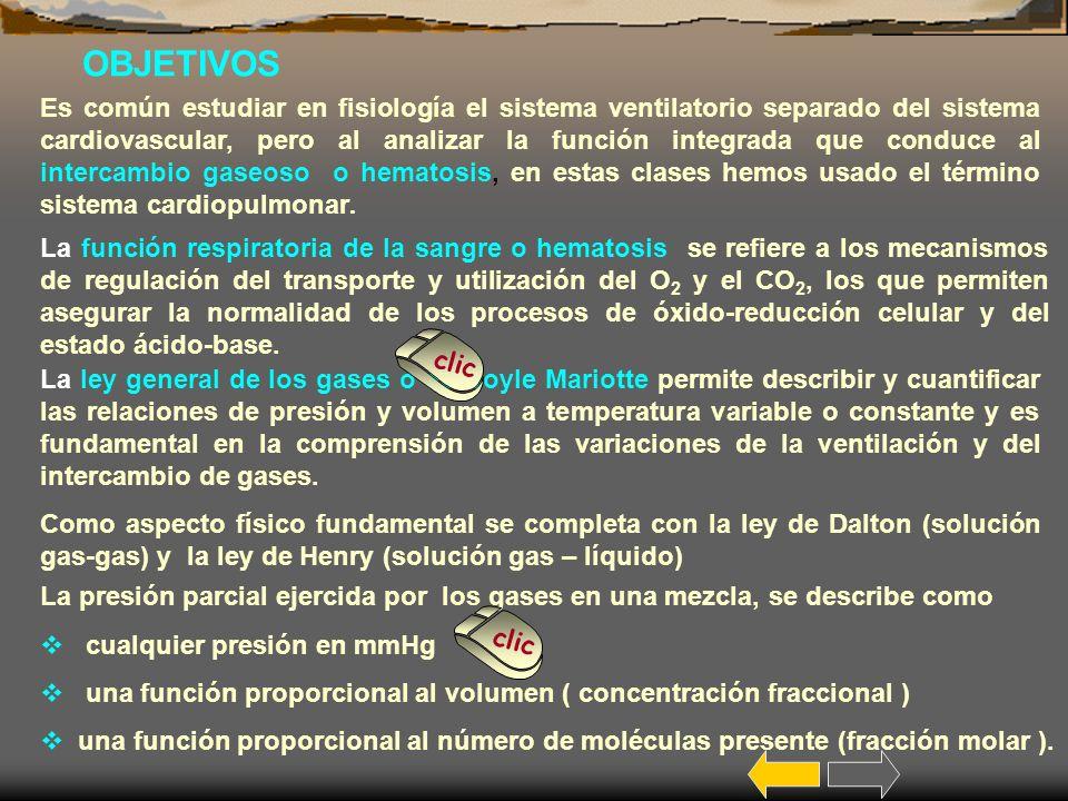 SOLUCIÓNGAS–LIQUIDOSOLUCIÓNGAS–LIQUIDO El O 2 disuelto depende del coeficiente de solubilidad gas –líquido y de la P O2.