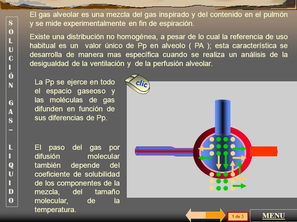 La presión parcial ( Pp ) de un gas depende de la presión barométrica ( Pb ), de la composición de la mezcla ( Fi ) y del grado de humectación del gas