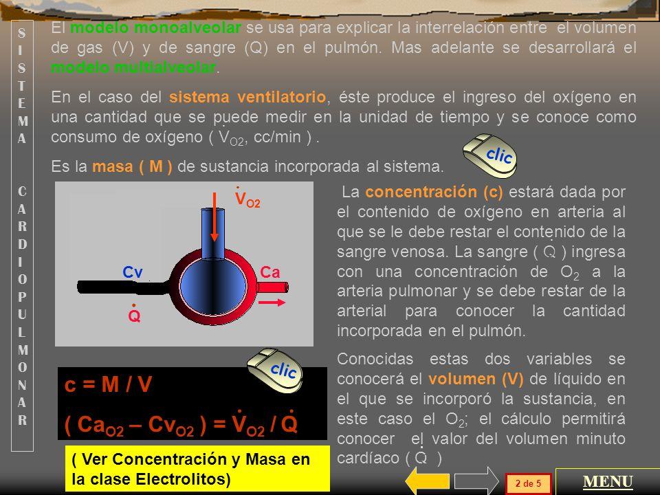 CvCa 2 de 5 SISTEMACARDIOPULMONARSISTEMACARDIOPULMONAR MENU.