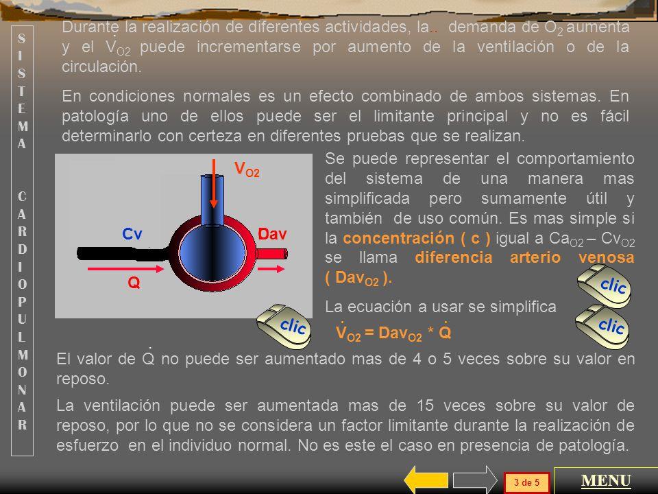 CvCa 2 de 5 SISTEMACARDIOPULMONARSISTEMACARDIOPULMONAR MENU. V O2. Q. M = c * V V O2 = (Ca O2 – Cv O2 ) * Q.. V = c * M Q = (Ca O2 – Cv O2 ) * V O2..