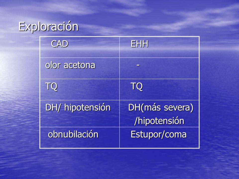 Exploración Exploración CAD CAD EHH EHH olor acetona olor acetona - TQ TQ DH/ hipotensión DH/ hipotensión DH(más severa) DH(más severa)/hipotensión ob