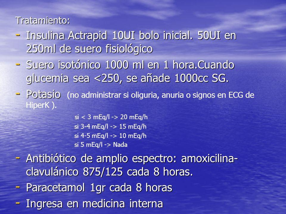 Tratamiento: - Insulina Actrapid 10UI bolo inicial. 50UI en 250ml de suero fisiológico - Suero isotónico 1000 ml en 1 hora.Cuando glucemia sea <250, s
