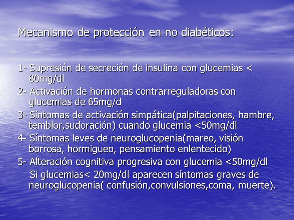 Mecanismo de protección en no diabéticos: 1- Supresión de secreción de insulina con glucemias < 80mg/dl 2- Activación de hormonas contrarreguladoras c