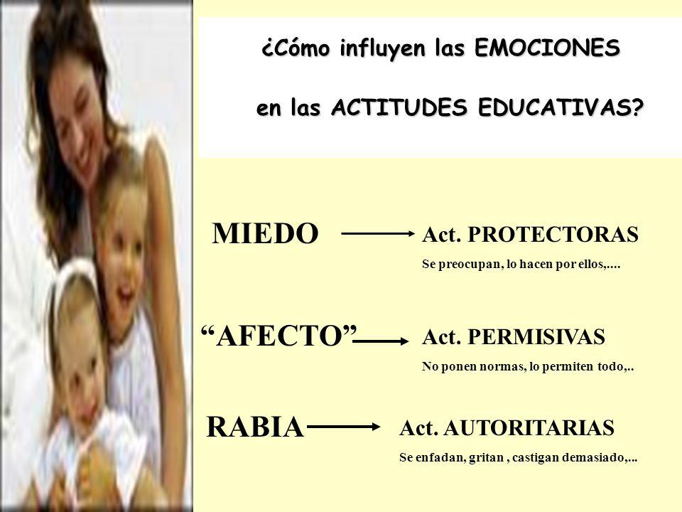 MIEDO RABIA Act. PROTECTORAS Se preocupan, lo hacen por ellos,.... Act. AUTORITARIAS Se enfadan, gritan, castigan demasiado,... AFECTO Act. PERMISIVAS