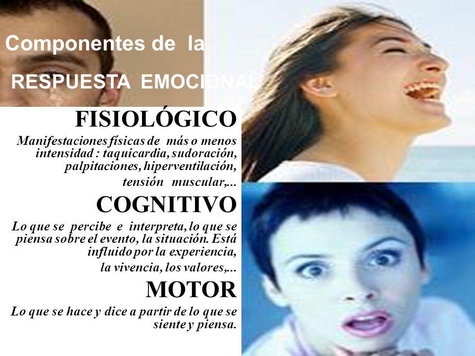 FISIOLÓGICO Manifestaciones físicas de más o menos intensidad : taquicardia, sudoración, palpitaciones, hiperventilación, tensión muscular,... COGNITI