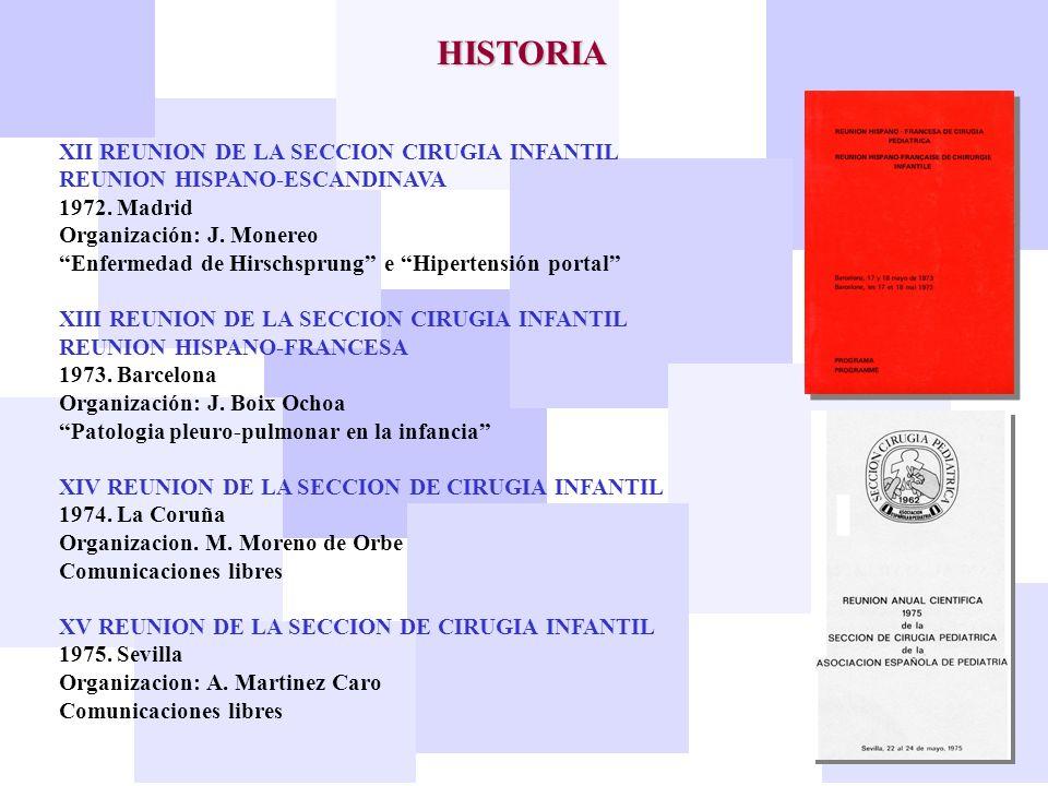 HISTORIA XII REUNION DE LA SECCION CIRUGIA INFANTIL REUNION HISPANO-ESCANDINAVA 1972. Madrid Organización: J. Monereo Enfermedad de Hirschsprung e Hip