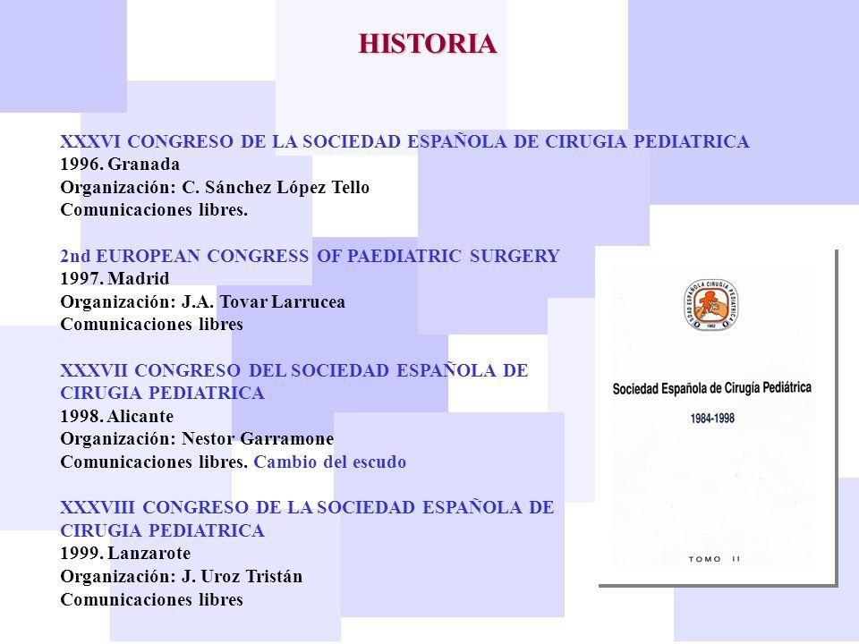 HISTORIA XXXVI CONGRESO DE LA SOCIEDAD ESPAÑOLA DE CIRUGIA PEDIATRICA 1996. Granada Organización: C. Sánchez López Tello Comunicaciones libres. 2nd EU