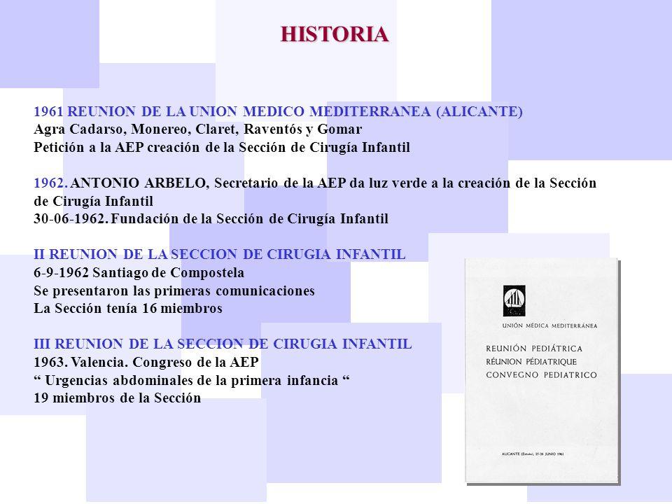 HISTORIA 1961 REUNION DE LA UNION MEDICO MEDITERRANEA (ALICANTE) Agra Cadarso, Monereo, Claret, Raventós y Gomar Petición a la AEP creación de la Secc