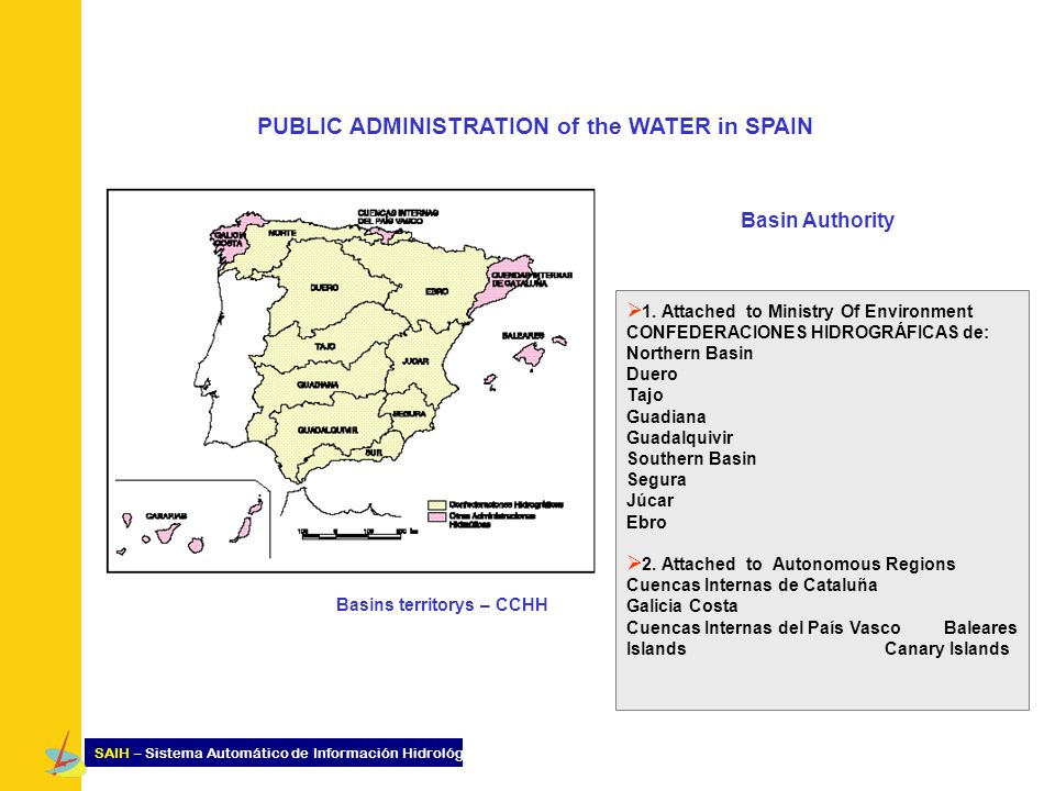PUBLIC ADMINISTRATION of the WATER in SPAIN Basins territorys – CCHH Basin Authority 1.