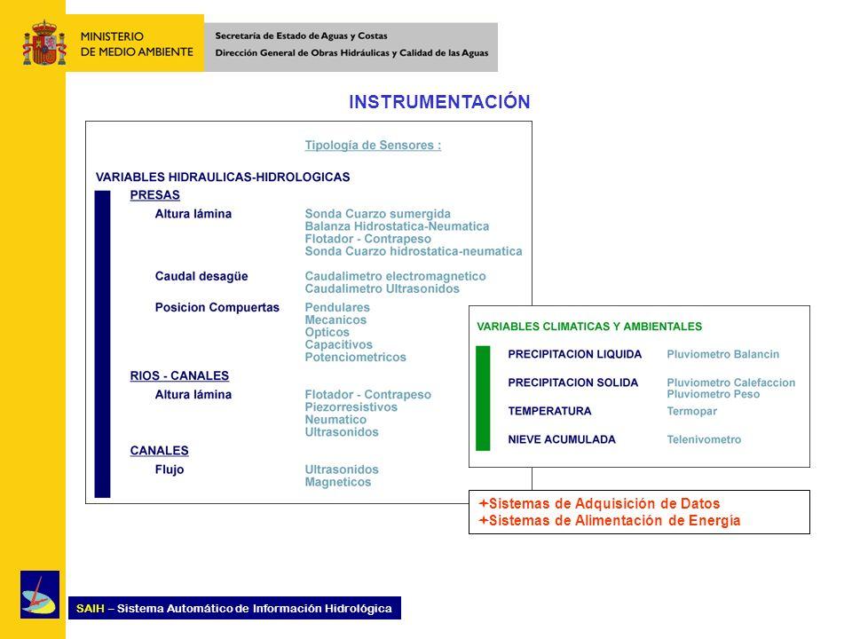 SAIH – Sistema Automático de Información Hidrológica INSTRUMENTACIÓN Sistemas de Adquisición de Datos Sistemas de Alimentación de Energía