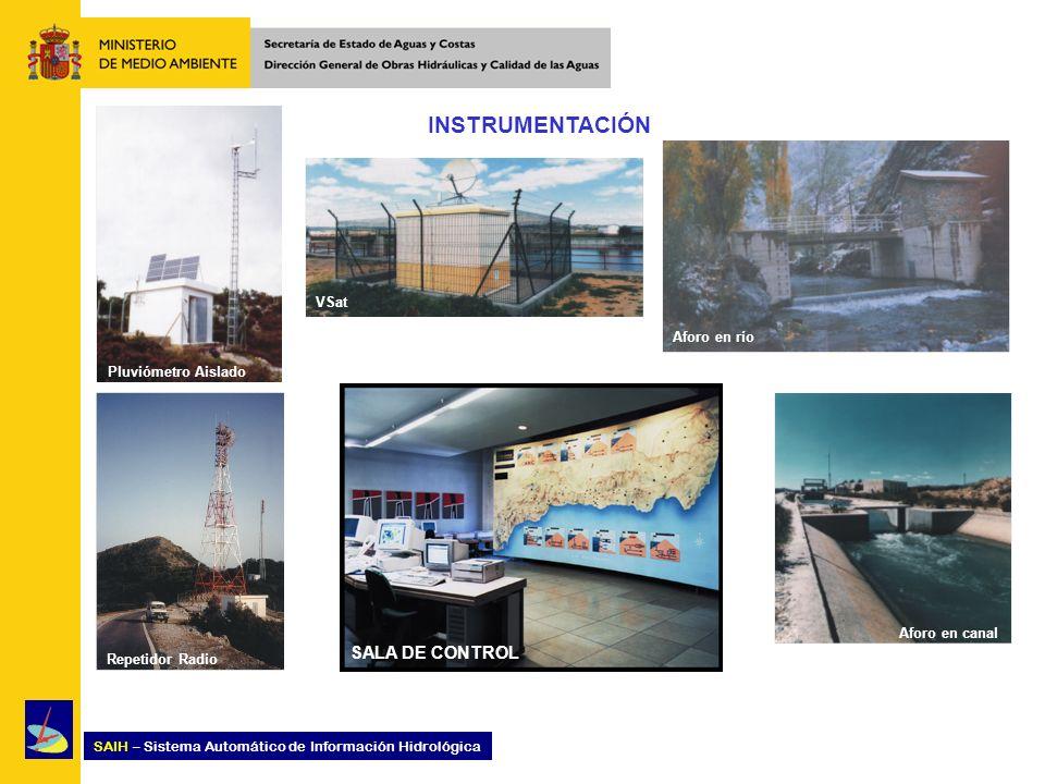 SAIH – Sistema Automático de Información Hidrológica INSTRUMENTACIÓN Pluviómetro Aislado Repetidor Radio SALA DE CONTROL Aforo en río Aforo en canal V