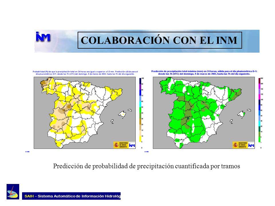 COLABORACIÓN CON EL INM Predicción de probabilidad de precipitación cuantificada por tramos SAIH – Sistema Automático de Información Hidrológica