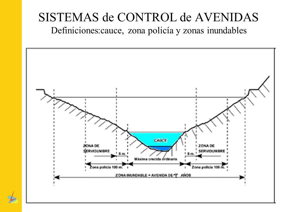 SISTEMAS de CONTROL de AVENIDAS Definiciones:cauce, zona policía y zonas inundables
