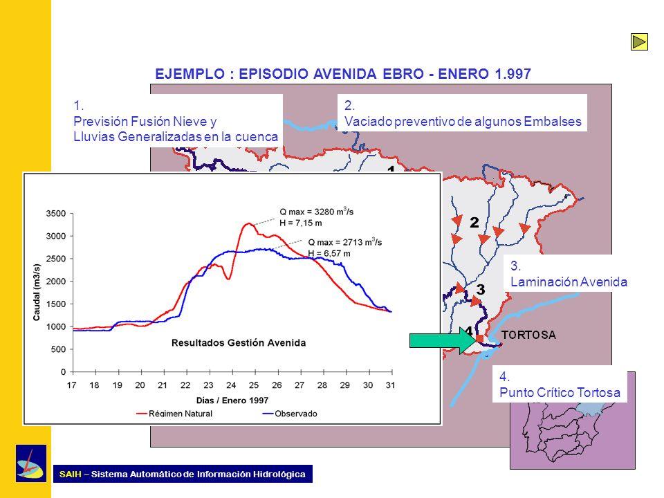 SAIH – Sistema Automático de Información Hidrológica EJEMPLO : EPISODIO AVENIDA EBRO - ENERO 1.997 1. Previsión Fusión Nieve y Lluvias Generalizadas e