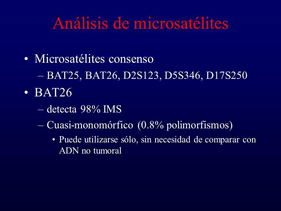 Análisis de microsatélites Microsatélites consenso –BAT25, BAT26, D2S123, D5S346, D17S250 BAT26 –detecta 98% IMS –Cuasi-monomórfico (0.8% polimorfismo